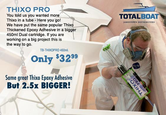 THIXO Pro