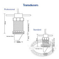 EchoPilot FLS Transducers