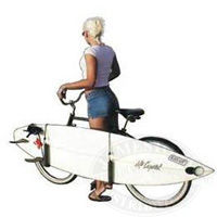 Blocksurf Side Ride Bike Rack