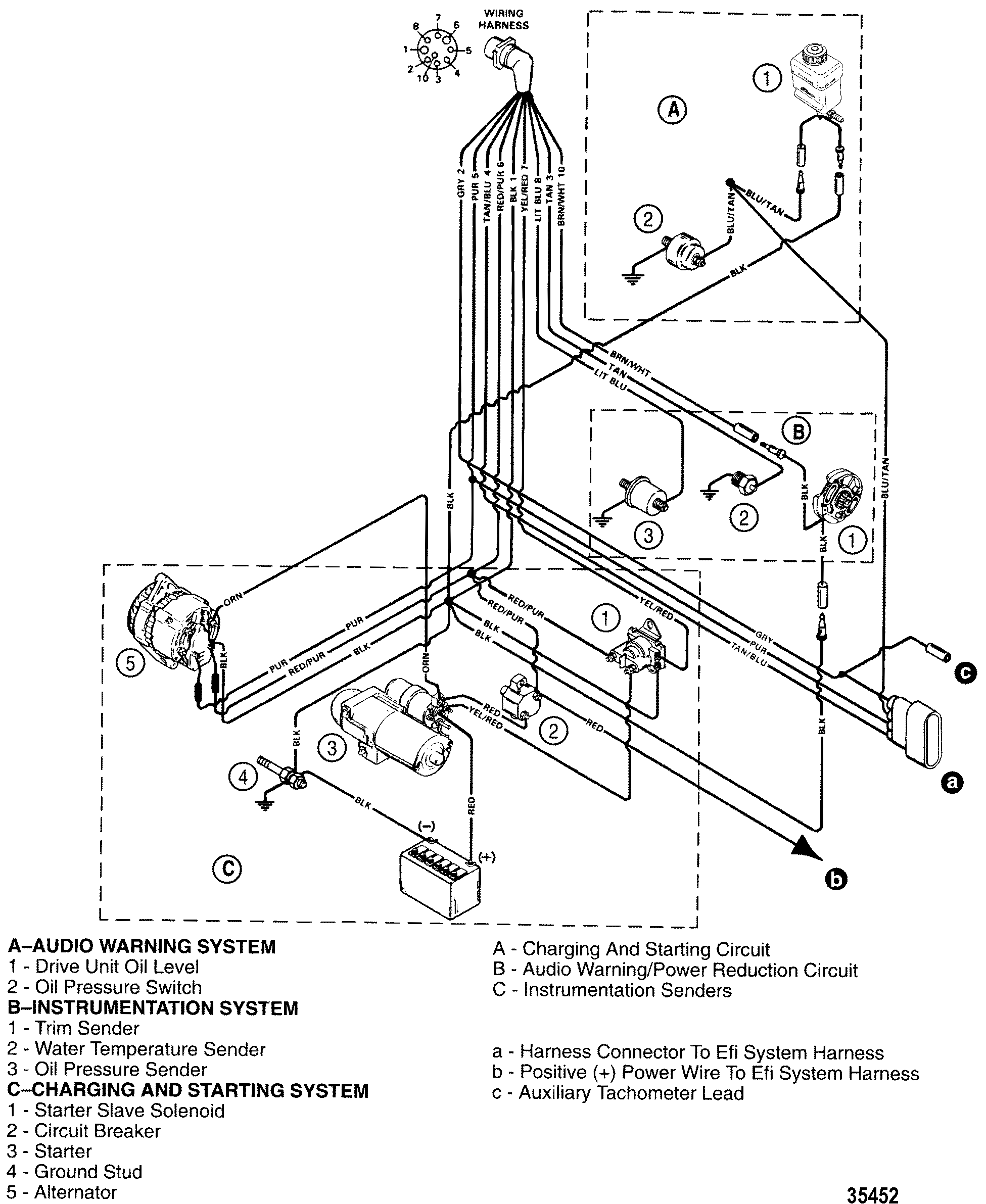 1997 5 7 Vortec Engine Diagram | Digital Resources  Vortec Engine Diagram on