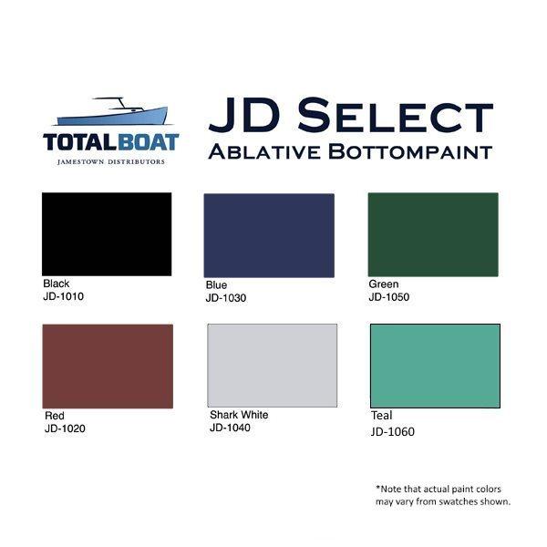 Penta Paint Color Chart Jpeg Box Download Your Favorite Digital