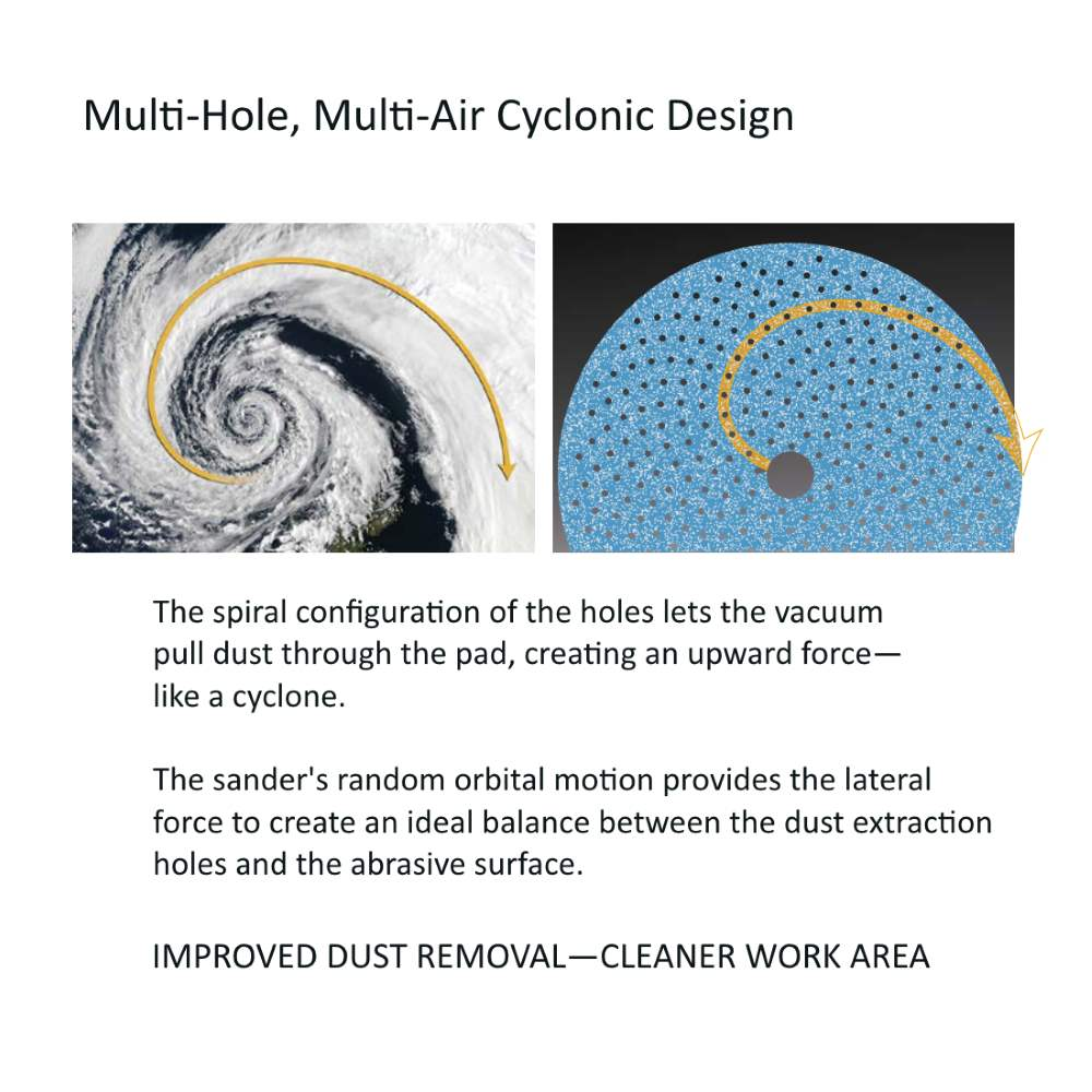 Norton ProSand 5 inch Multi-Air Cyclonic Design