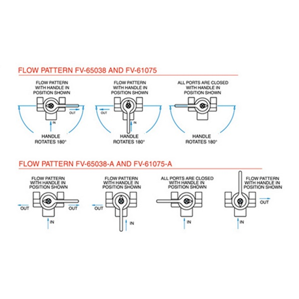 3 Way Fuel Valve Diagram | Wiring Diagram  Way Valve Piping Schematic on 3-way valve symbol, 3-way flow valve, 3-way mixing valve diagram, 3-way valve operation, pump schematic, pcb schematic, 3-way valve wiring, 3-way air valve diagram, 3-way zone valve diagrams, 3-way diverting valve diagram, 3-way valve manual, 3-way plug valve diagram, 3-way valve piping, 3-way solenoid valve diagram, compressor schematic, 3-way switch wiring variations, 3-way valve drawing, 3-way globe valve diagram, silencer schematic, 3-way control valves,