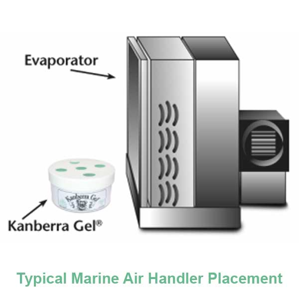 Kanberra Gel Air Placement