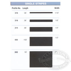 Cal-Stripes Single Stripe/One Color Striping Tape 1/8 x 36