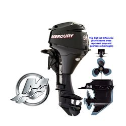 mercury 9 9 hp bigfoot 4 stroke outboard motor rh jamestowndistributors com  Lampu Mercury Ml