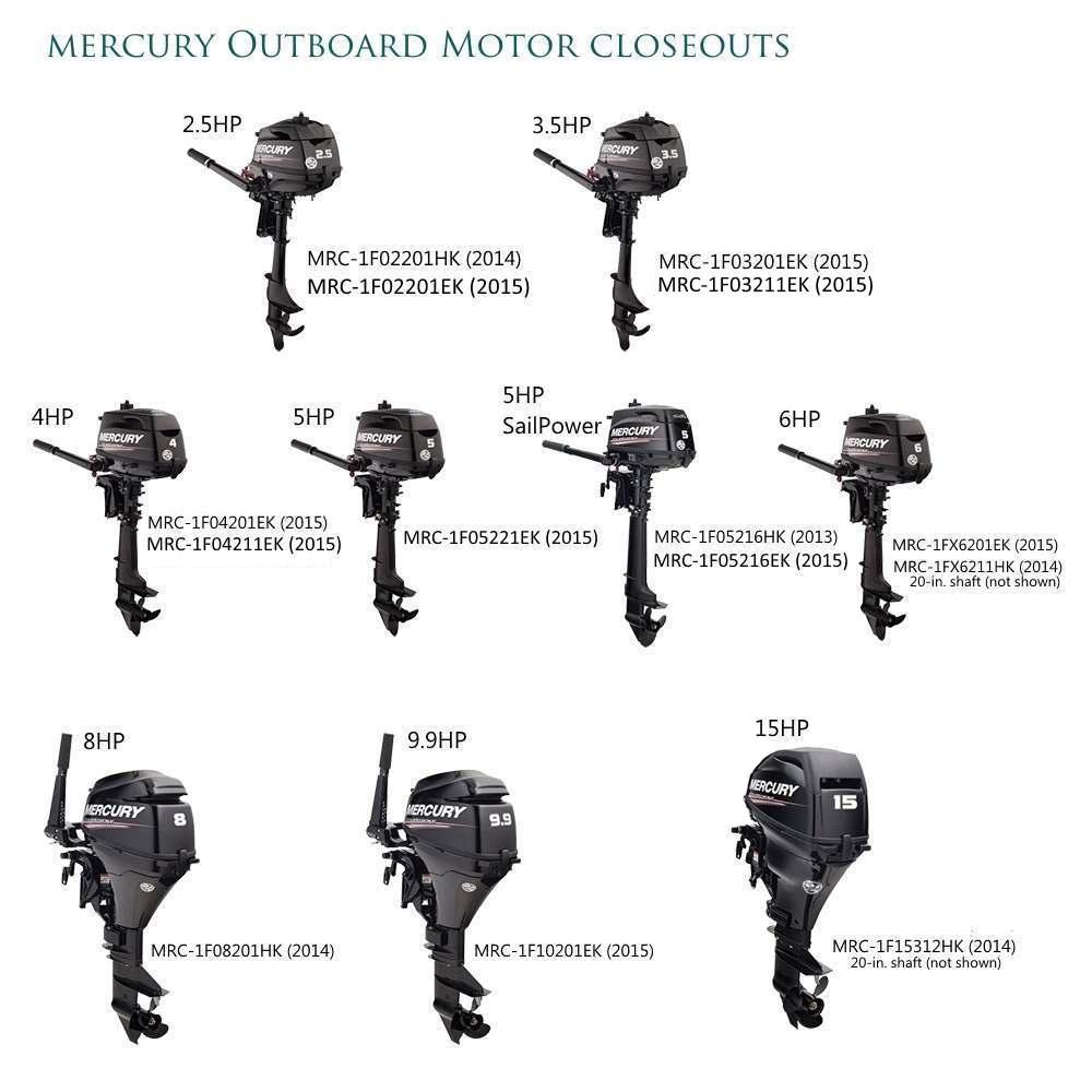 Mercury outboard motor serial number lookup for Parts for mercury outboard motors