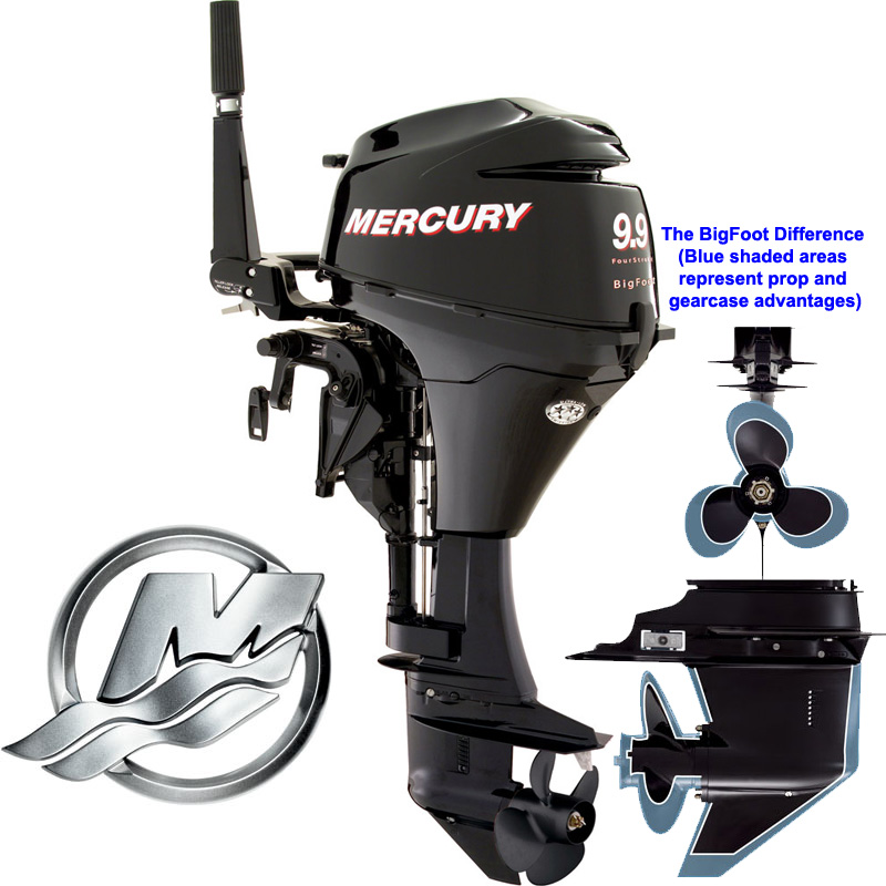 1999 Mercury Outboard Motor Manual