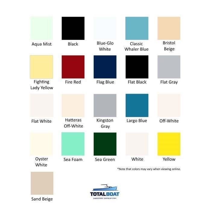 TotalBoat Wet Edge Polyurethane Topside Paint Color Chart